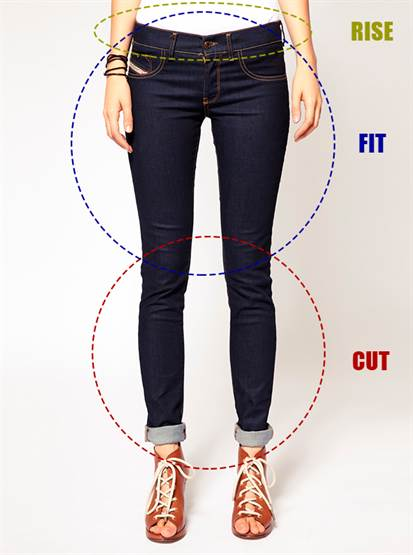 rise-fit-cut-styles-of-jeans
