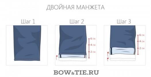 kak-podvorachivat-dzhinsyi-dvoynaya-manzheta-750x383
