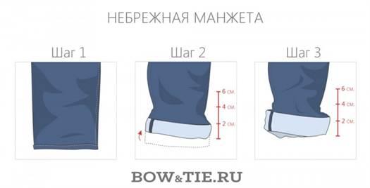 kak-podvorachivat-dzhinsyi-nebrezhnaya-manzheta-750x383