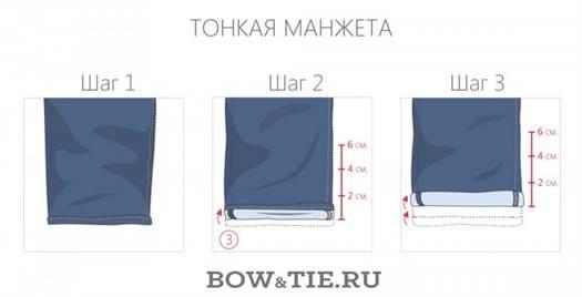 kak-podvorachivat-dzhinsyi-tonkaya-manzheta-750x383